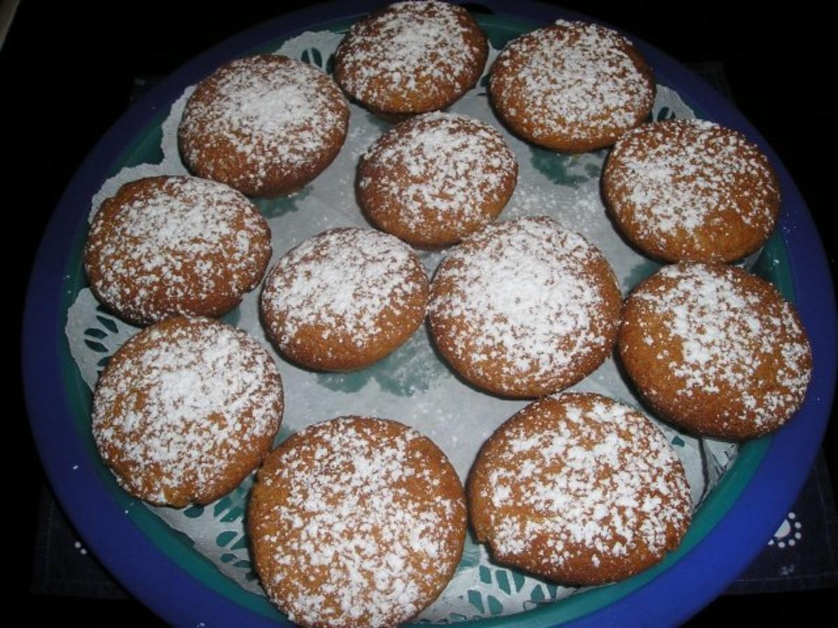 muffins mit haselnu mehl rezept mit bild. Black Bedroom Furniture Sets. Home Design Ideas