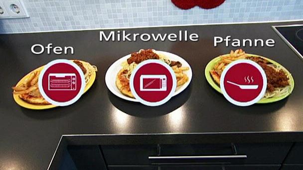 Essen Aufwärmen In Mikrowelle Pfanne Oder Ofen Was Eignet Sich Am