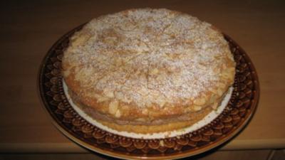 Mandel- Haselnuss- Kuchen - Rezept