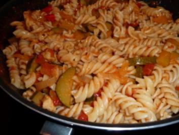 Pute trifft Paprika & Zucchini - Rezept