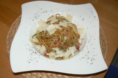 Was neues und schnelles für die Mittagstafel - Rezept