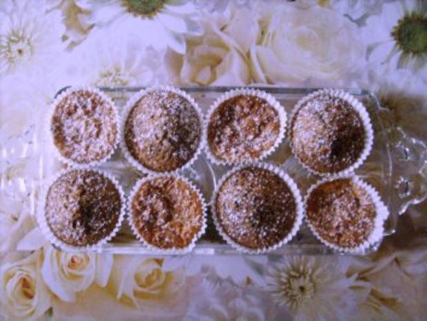 Sandteig - Muffins - Rezept