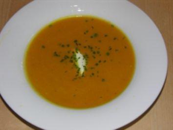 Kürbissuppe mit Curry - Rezept