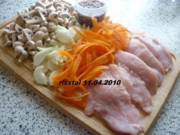 Putenschnitzel mit Pilz-Sahne-Soße - Rezept - Bild Nr. 2