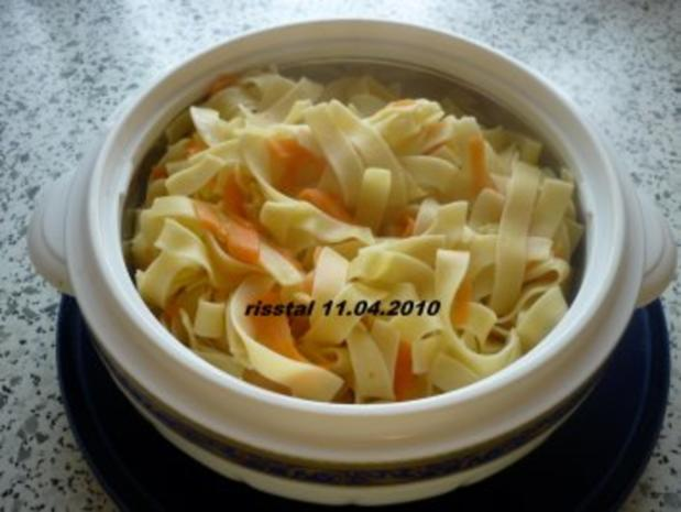 Putenschnitzel mit Pilz-Sahne-Soße - Rezept - Bild Nr. 4