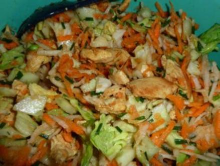 Salat mit gebratenen Hähnchenstreifen - Rezept