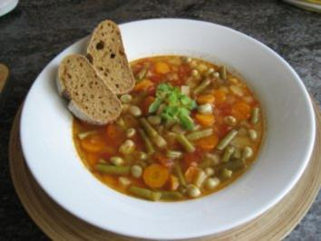 Mediterrane Gemüsesuppe - Rezept