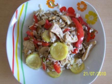 Gemüse Putenreispfanne - Rezept