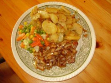 Rindersteak mit Schmorrzwiebeln - Rezept