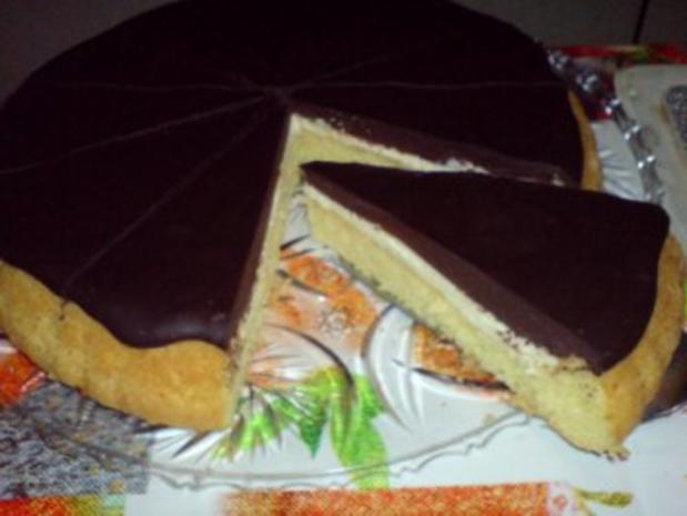 Schokoladenkuchen - Süße Resteverwertung - Rezept