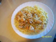 Leo´s geschnetzelte Hähnchenbrust - Rezept