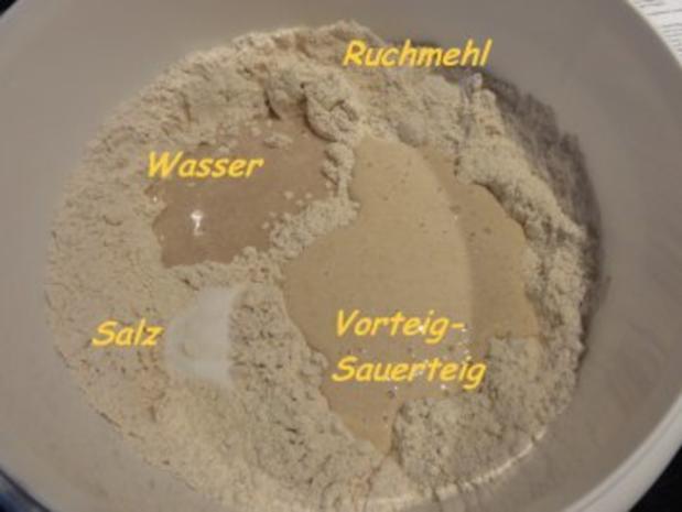 Brot:  BASLER BROT - Rezept - Bild Nr. 6