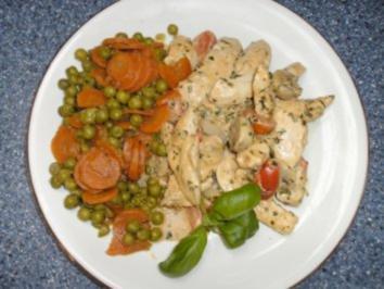 Hähnchengeschnetzeltes mit Champignons und Tomaten - Rezept