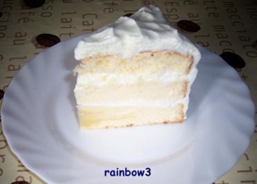 Backen: Mini-Zitronen-Sahne-Torte - Rezept