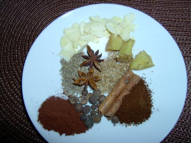 Honigkuchen - Gewürzmischung - Rezept