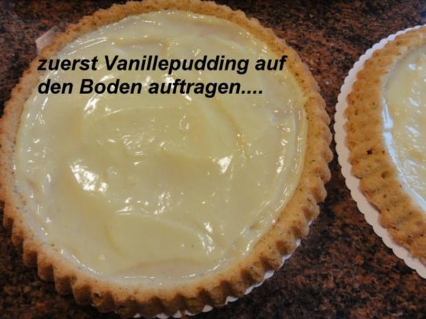 Ruhrteig Tortenboden Rezept Mit Bild Kochbar De