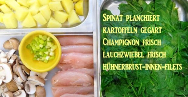 Hühnerbrust-Filets auf Champignon-Limone-Cognac-Sahne und Spinat - Rezept - Bild Nr. 2