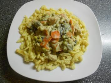 Puten-Champignon Geschnetzeltes - Rezept