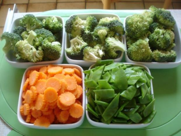 Hähnchennuggets mit Wokgemüse und Pommes frites - Rezept - Bild Nr. 3