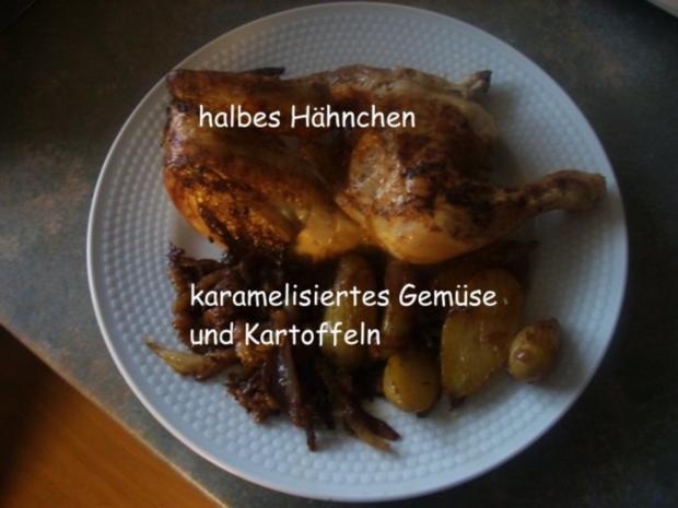 Hähnchen auf der Bierdose - Rezept - Bild Nr. 9