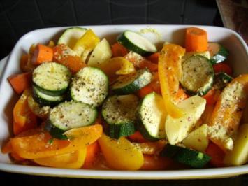 Gemüsemix aus dem Ofen mit Kräuterdip und Bulette - Rezept