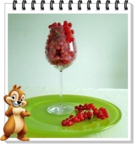 Erfrischend &  vitaminreich Johannisbeeren Shake  zum auslöffeln - Rezept