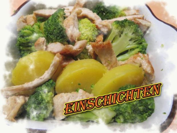 Sisserl's ~ Kartoffel – Brokkoli – Auflauf - Rezept - Bild Nr. 5
