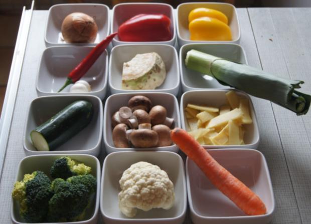 Gemüsewok mit Steak - Rezept - Bild Nr. 64