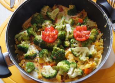 Rezept: Leckere Gemüse-Ei-Pfanne