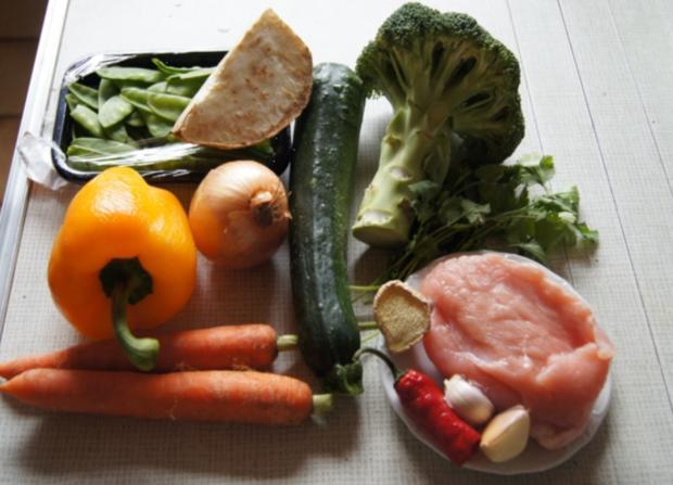 Putenschnitzel mit Wok-Gemüse - Rezept - Bild Nr. 2