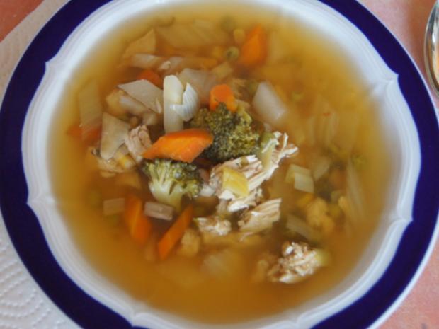 Herzhafter Hähnchentopf mit viel Gemüse - Rezept - Bild Nr. 7616