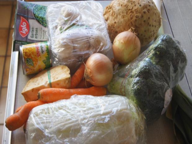 Herzhafter Hähnchentopf mit viel Gemüse - Rezept - Bild Nr. 7617