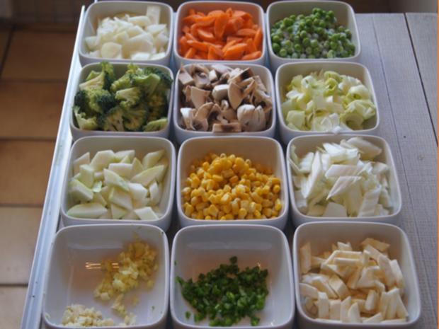 Herzhafter Hähnchentopf mit viel Gemüse - Rezept - Bild Nr. 7618