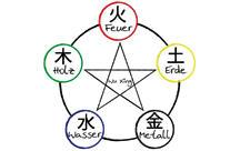 5-Elemente-Küche: Die Kraft der Balance