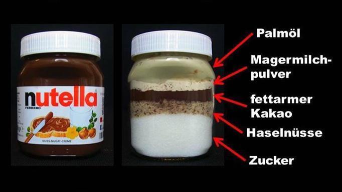 Nutella-Inhaltstoffe. Bildquelle: Verbraucherzentrale Hamburg