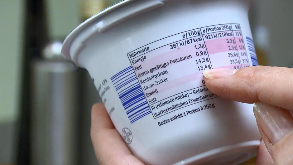 So erkennen Sie, welche Lebensmittel Isoglucose enthalten